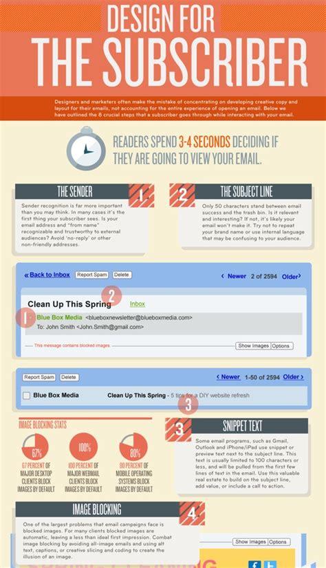 newsletter layout programs design for the email newsletter subscriber samlogic