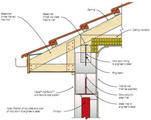 Roof Construction Details Eco Cladding 14 0 Construction Details Typical