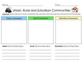 graphic organizer urban rural and suburban by the