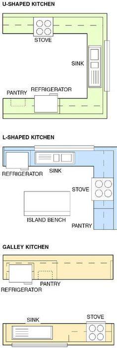interior design layout help kitchen with island layouts dimensions kitchen