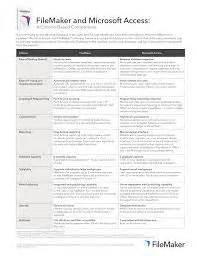 cabinet maker resume template bestsellerbookdb