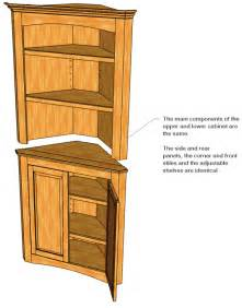 Kitchen Corner Cabinet Plans Corner Cabinet Plan Interested In Woodoperating Teds Woodoperating Package Shows You How