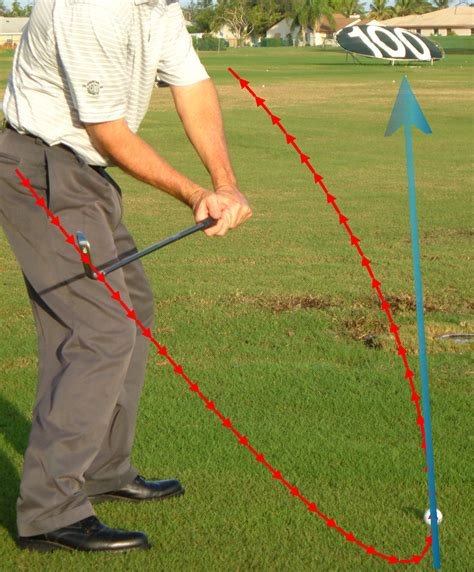 golf swing club head path single plane swing kenmartingolf