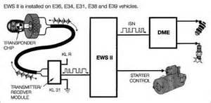 bmw and transponders e36 e38 e46 etc ews2 171 computer solutions