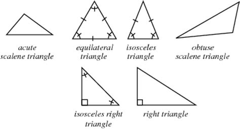 Th Sum Sum Solid math with mrs d triangles