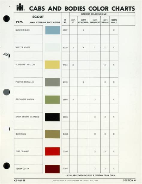 scout colors international harvester scout paint chart historical