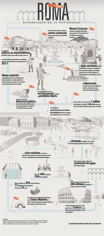 dioses romanos 171 cronolog 237 a del imperio roma la primera superciudad de la antiguedad el mercado de trajano considerado el primer