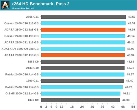 anandtech cpu bench anandtech cpu bench 28 images adobe after effects cs6