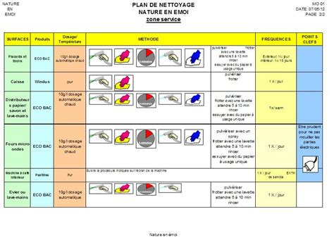 plan de nettoyage et de d駸infection cuisine qualit 233 et haccp