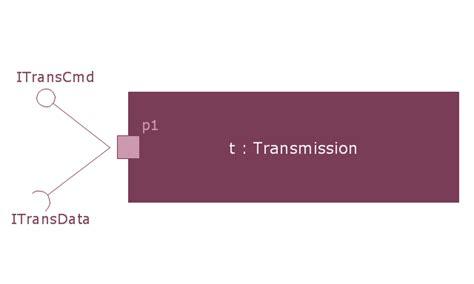uml block diagram uml block diagram block diagrams diagramming software