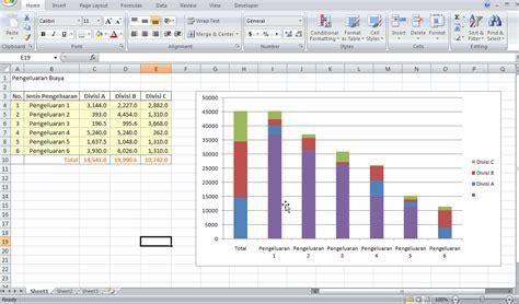 cara membuat grafik batang di excel dengan banyak data cara membuat grafik waterfall dengan excel