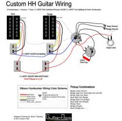 electric guitar input wiring electric free engine image for user manual