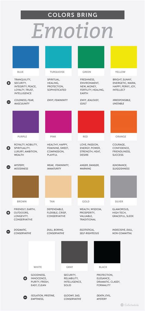 emotion color chart home design