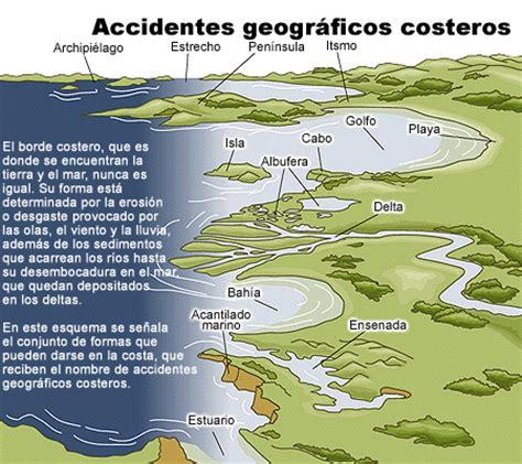 accidentes geográficos costeros | parawan74 | flickr