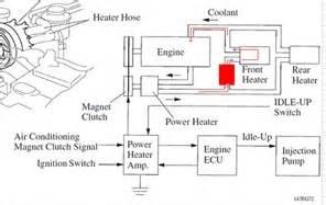 hl32 wiring diagram webasto air top d workshop hl32 get free image about wiring diagram