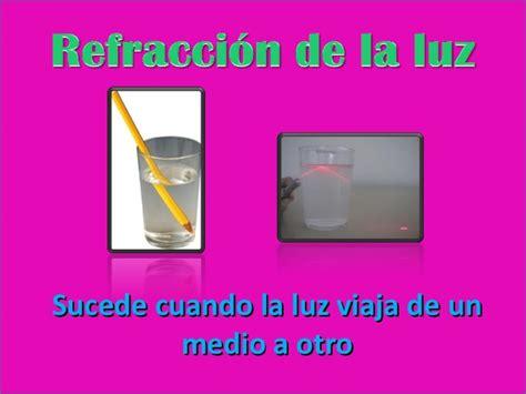 imagenes de la reflexion y refraccion reflexion y refraccion de la luz