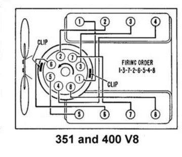 firingorder351 400 | maine mustang
