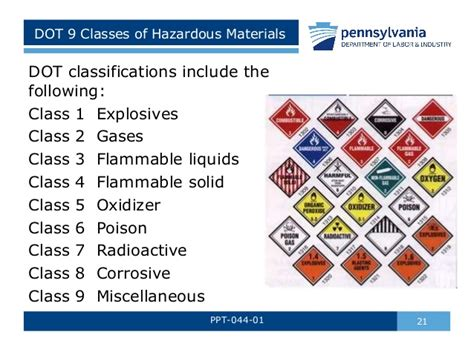 hazardous materials classification table hazardous materials awareness by pa l i