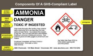 ghs compliant labels what are the essential components