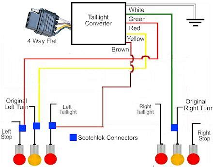 wiring diagram 4 pin 5 wire trailer wiring diagram how to