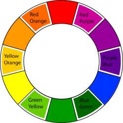 tertiary colors colour theory and website design mishacreatrix