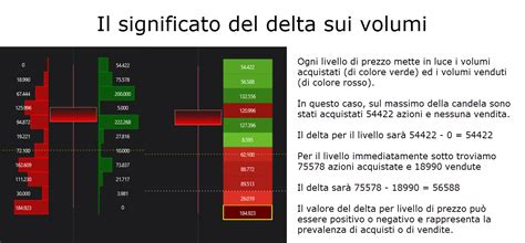 prezzo bid delta volume e grafico bid ask quantirica algorithmic
