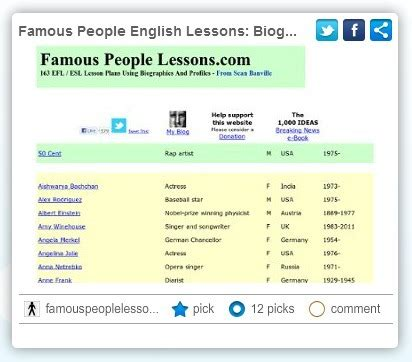 biography esl lesson plan famous people english lessons biographies and
