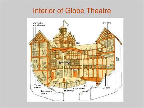 Floor Plan Scale 1 100 elizabethan theatre