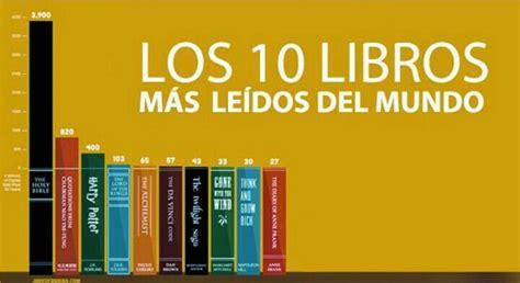 libro neverwhere best seller los mejores libros juveniles libros best seller wattpad