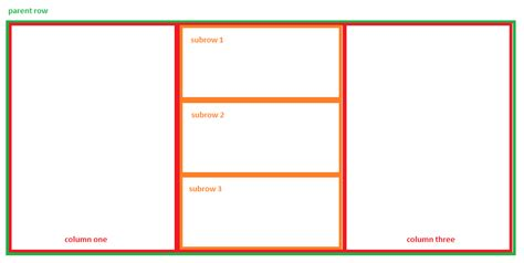 templates bootstrap columns css split bootstrap column in n rows with equal height