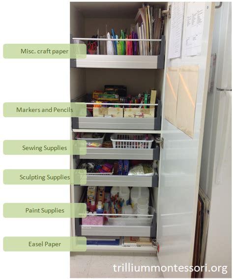 Organizing Art Supplies   Trillium Montessori