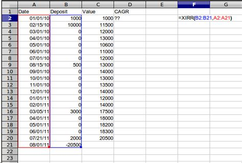 excel xirr tutorial finance and accounting for non specialist students alan