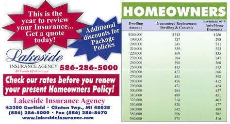 michigan homeowners insurance rates lakeside insurance