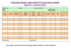 Failure Mode Analysis Template failure mode effects analysis form format sles word