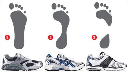 how to choose running shoes for flat how to choose the best running shoes