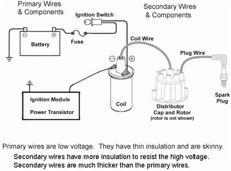 wiring diagram coil ignition wiring diagram and