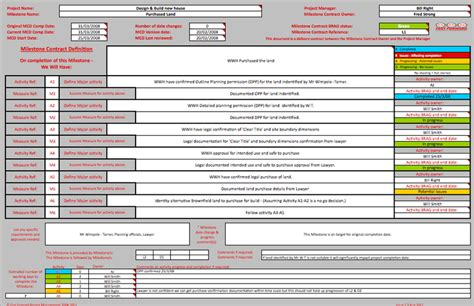 best photos of project milestone template excel project
