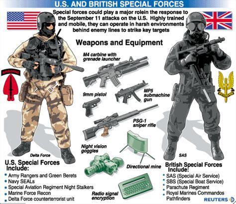 section 20 british special forces fotos sas seal aussies etc