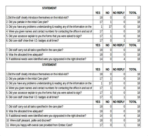 Customer Service Survey Questions Template by Satisfaction Survey Template 8 Free Word Excel Pdf