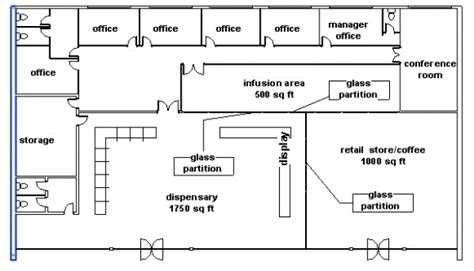pharmacy dispensary floor plans retail small business designed by a team
