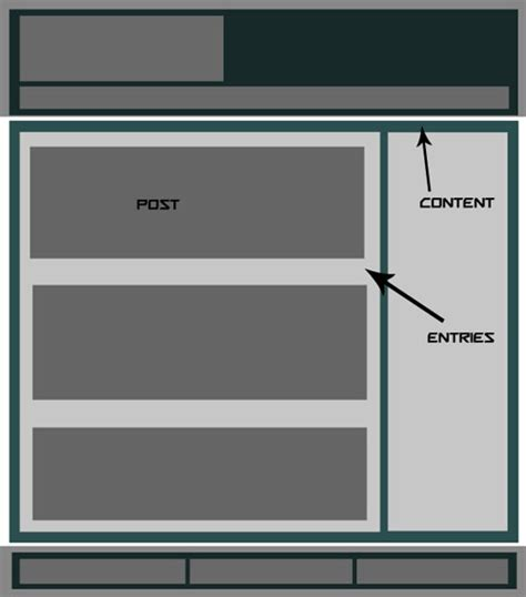 layout template html5 18 detailed html5 website layout coding tutorials designbeep