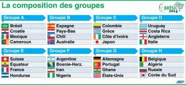 coupe du monde 2014 la avec la suisse l 201 quateur