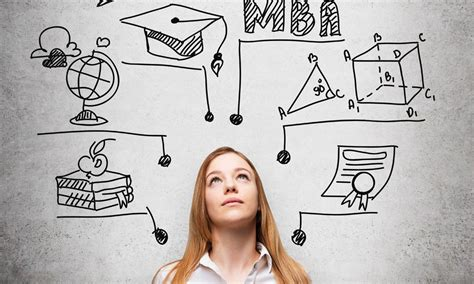 Which Mba Is Right For Me Quiz by The Mba Quiz Is It Right For Me