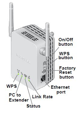Resetting Wifi Extender | i have a netgear wn3000rp extender that was set up and