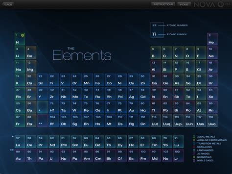 high resolution printable periodic table periodic table wallpaper high resolution wallpapersafari