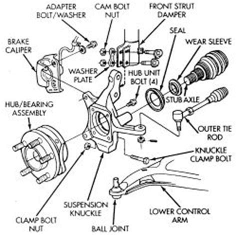   repair guides   front suspension   steering knuckle