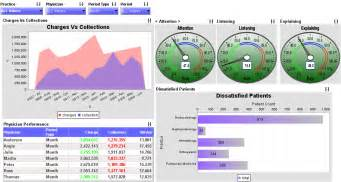 dashboards in excel templates dashboard screenshots infocaptor dashboard