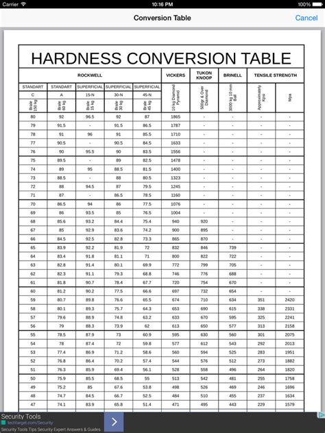 hardness conversion table vickers hardness conversion chart pictures to pin on