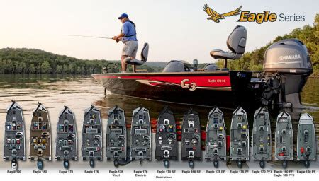 g3 boats problems related keywords suggestions for g3 boats