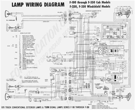1996 ford explorer electrical schematic efcaviation